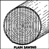 wood plain sawing