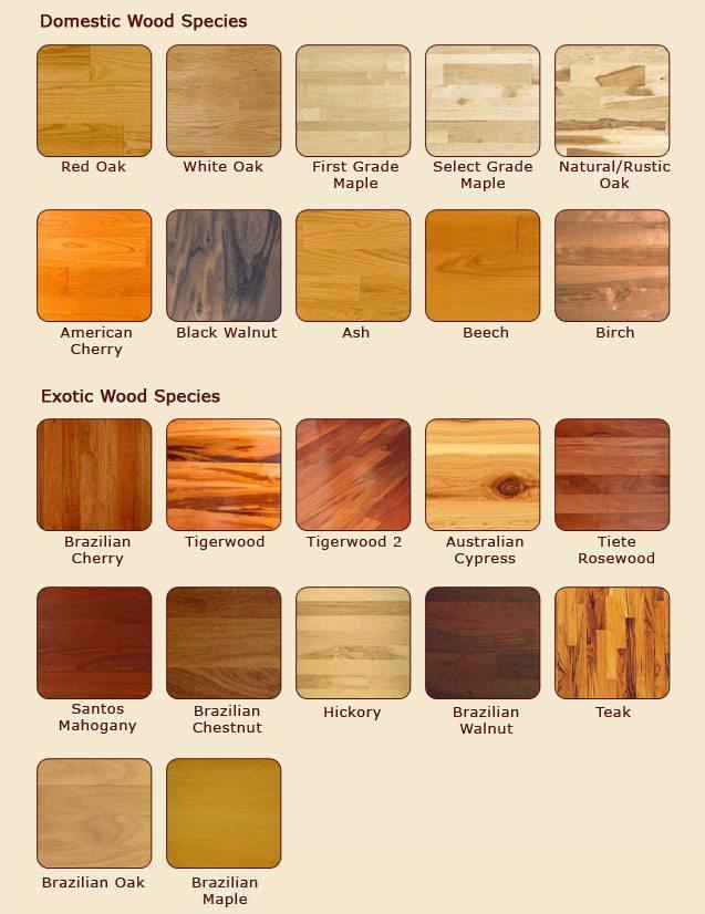 Wood Types New York Flooring